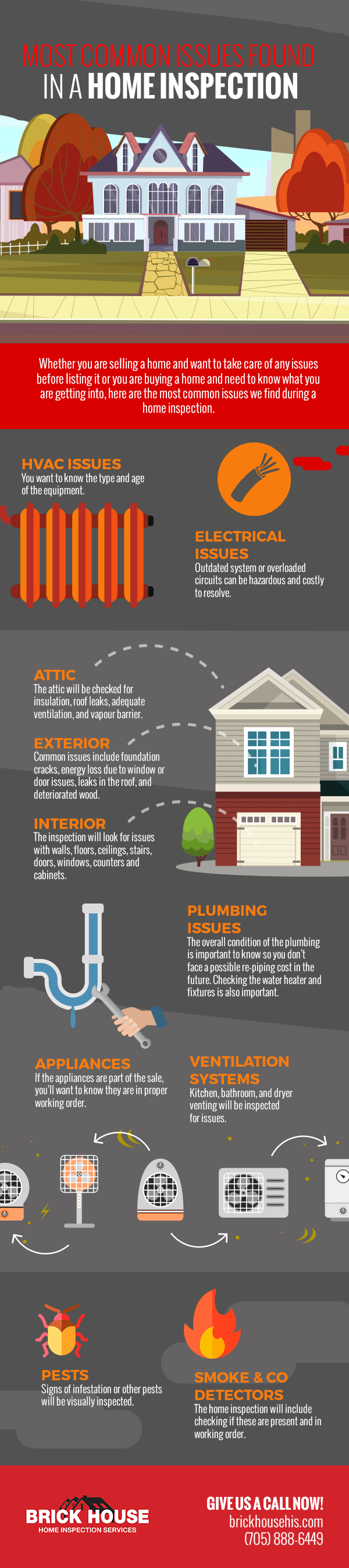 Most Common Issues Found in a Home Inspection [infographic]